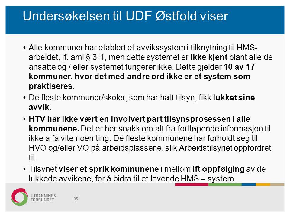 Undersøkelsen til UDF Østfold viser