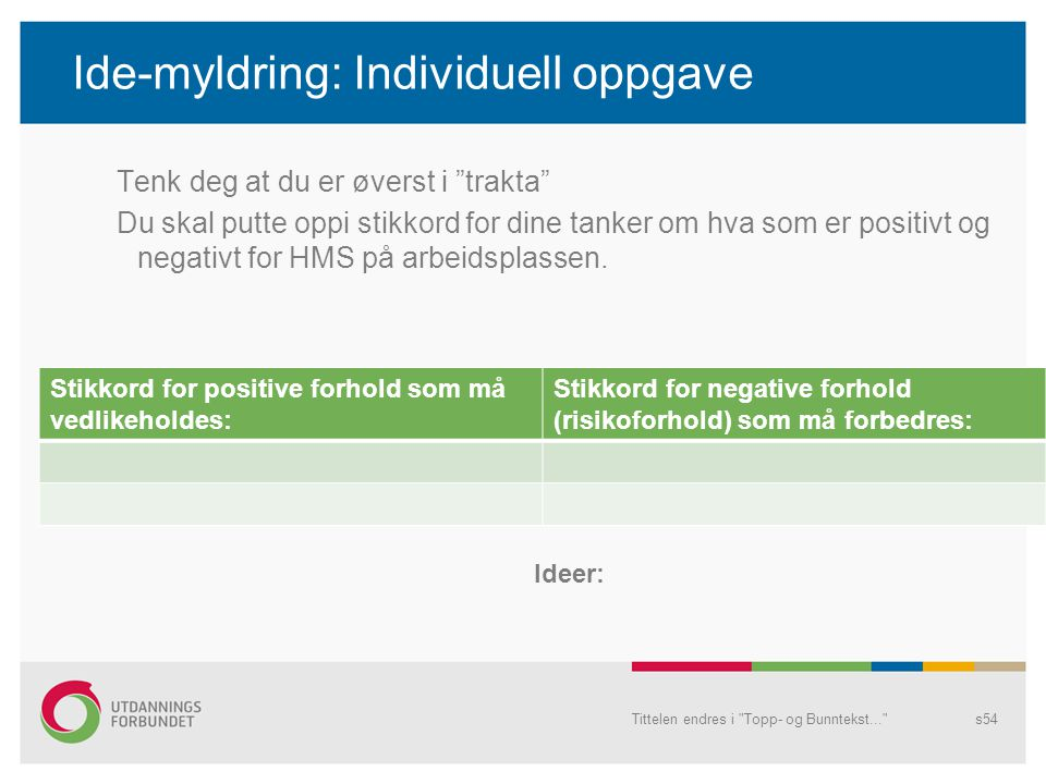 Ide-myldring: Individuell oppgave