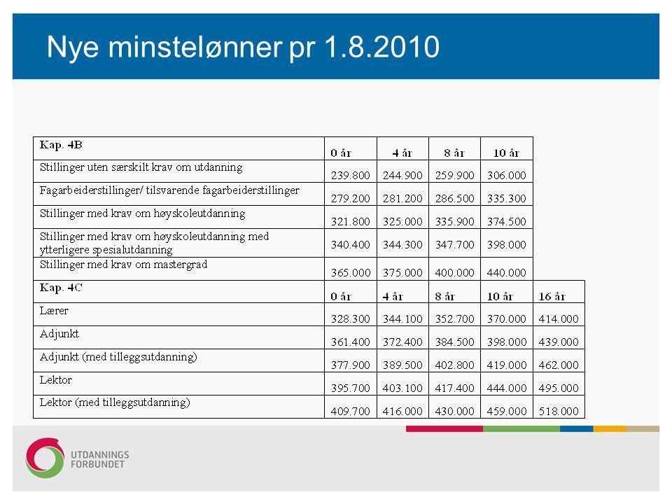 Nye minstelønner pr 1.8.2010