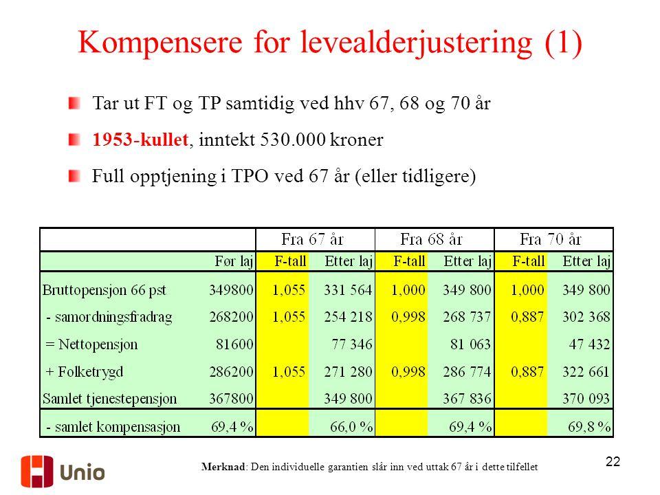 Kompensere for levealderjustering (1)