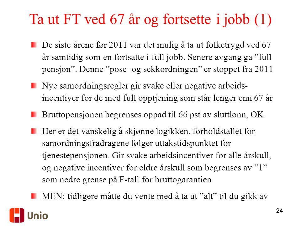 Ta ut FT ved 67 år og fortsette i jobb (1)