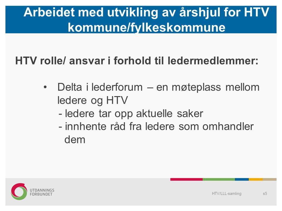 Arbeidet med utvikling av årshjul for HTV kommune/fylkeskommune