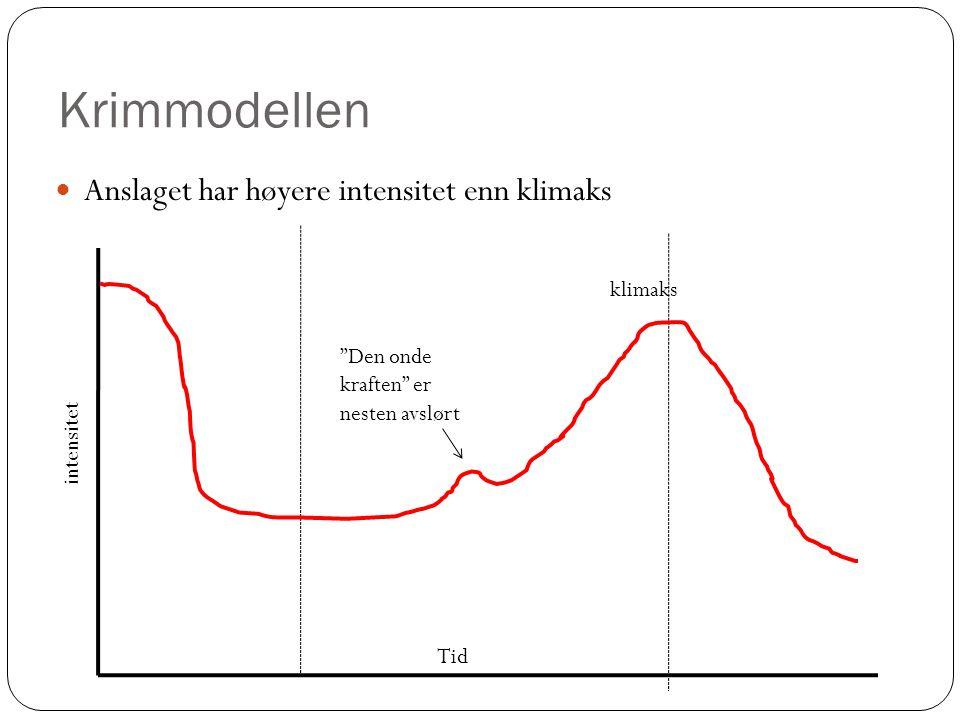 Krimmodellen Anslaget har høyere intensitet enn klimaks klimaks
