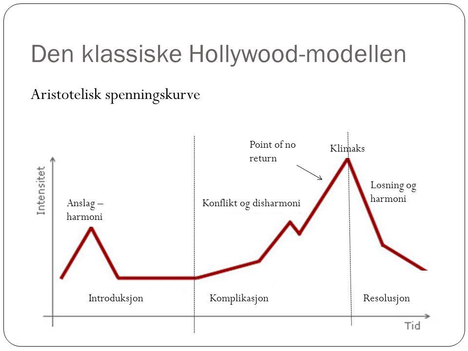 Den klassiske Hollywood-modellen