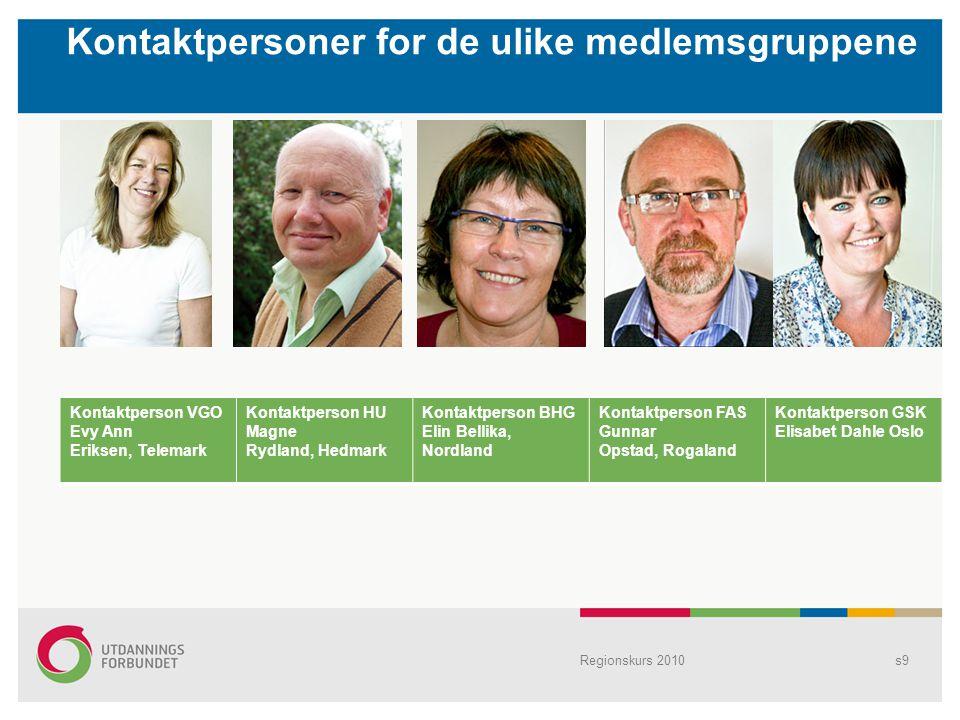 Kontaktpersoner for de ulike medlemsgruppene