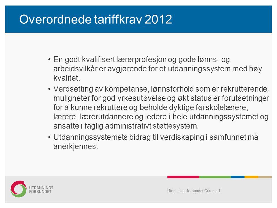 Overordnede tariffkrav 2012