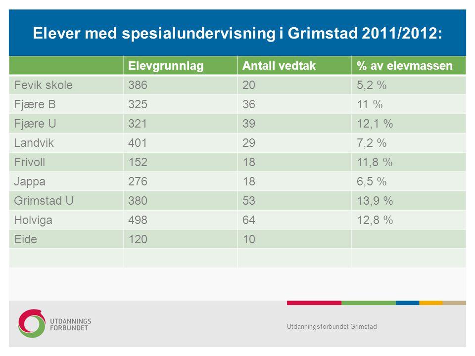Elever med spesialundervisning i Grimstad 2011/2012: