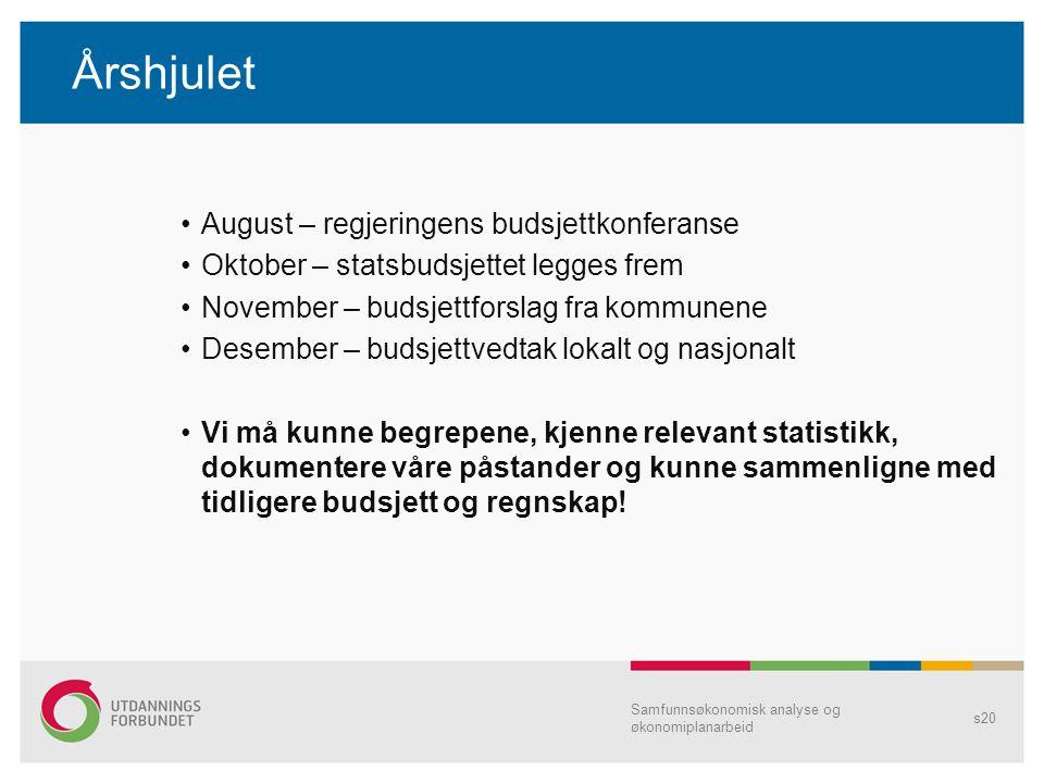 Årshjulet August – regjeringens budsjettkonferanse