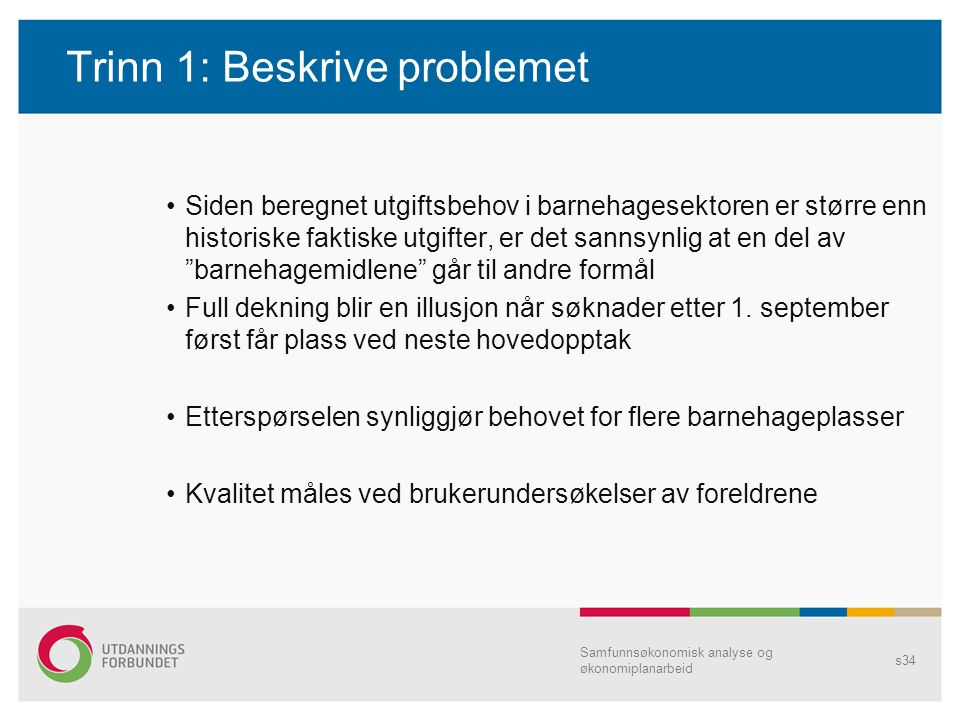 Trinn 1: Beskrive problemet