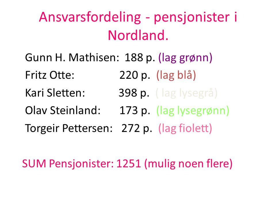 Ansvarsfordeling - pensjonister i Nordland.