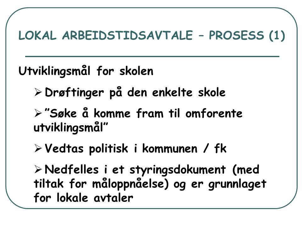 LOKAL ARBEIDSTIDSAVTALE – PROSESS (1)