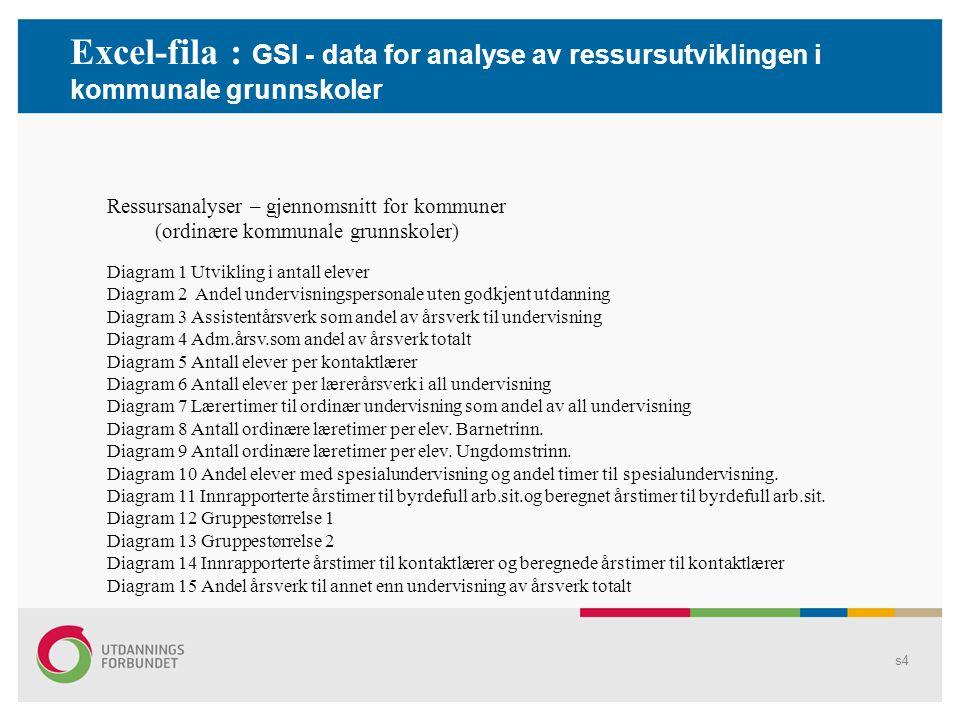 Excel-fila : GSI - data for analyse av ressursutviklingen i kommunale grunnskoler