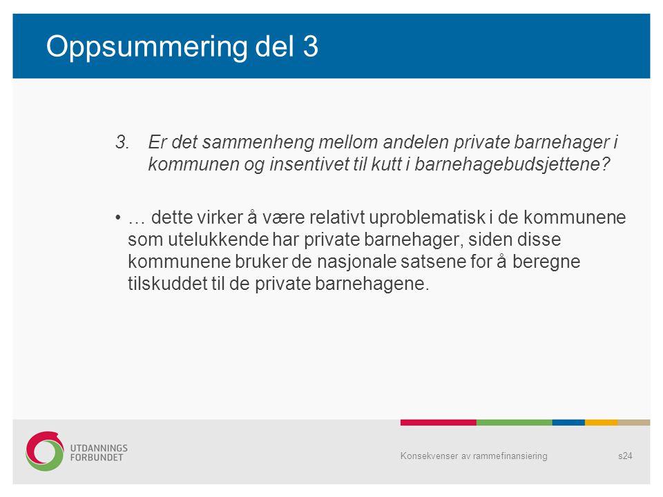 Oppsummering del 3 Er det sammenheng mellom andelen private barnehager i kommunen og insentivet til kutt i barnehagebudsjettene