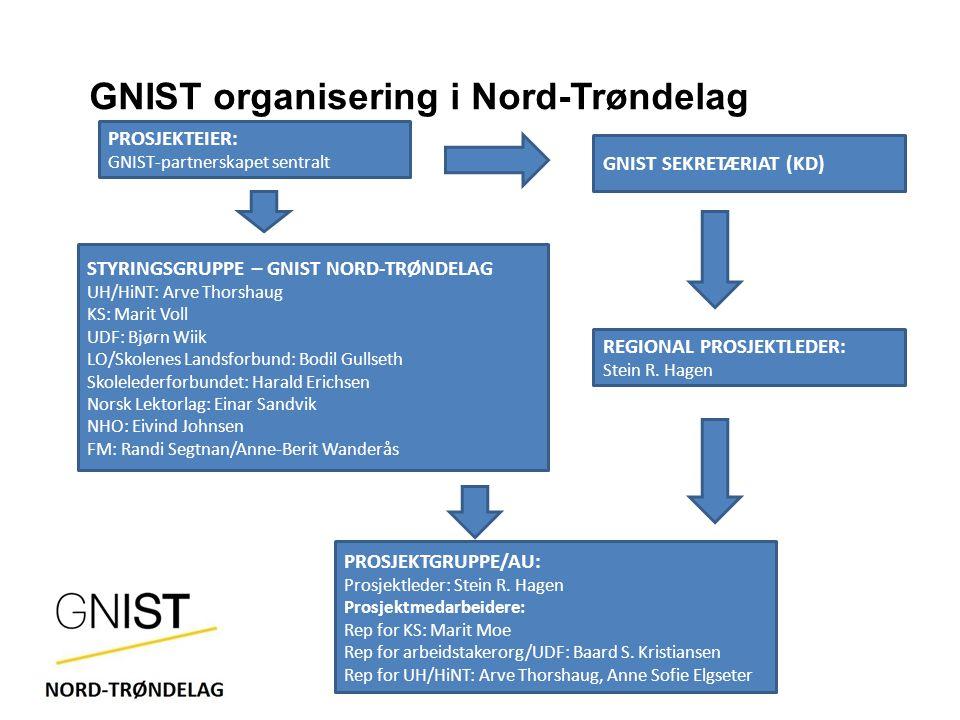 GNIST organisering i Nord-Trøndelag
