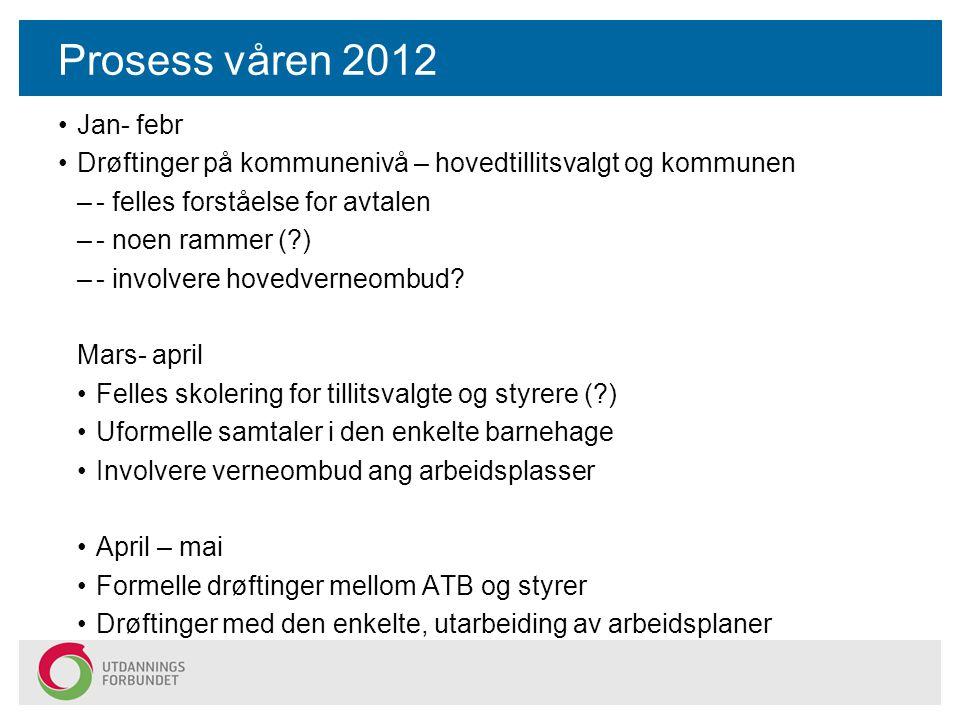 Prosess våren 2012 Jan- febr