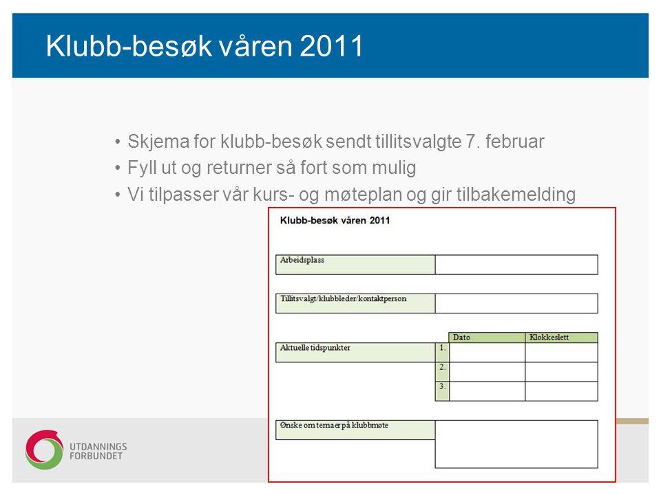 Klubb-besøk våren 2011 Skjema for klubb-besøk sendt tillitsvalgte 7. februar. Fyll ut og returner så fort som mulig.