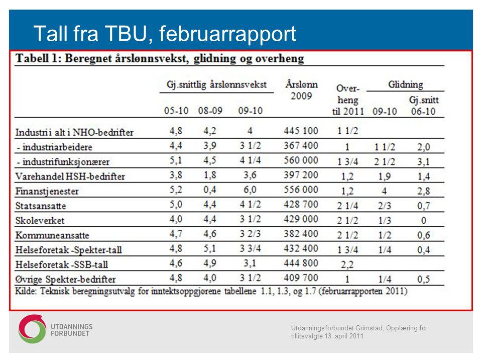Tall fra TBU, februarrapport