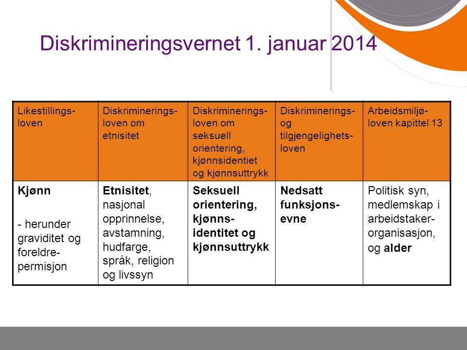 Diskrimineringsvernet 1. januar 2014