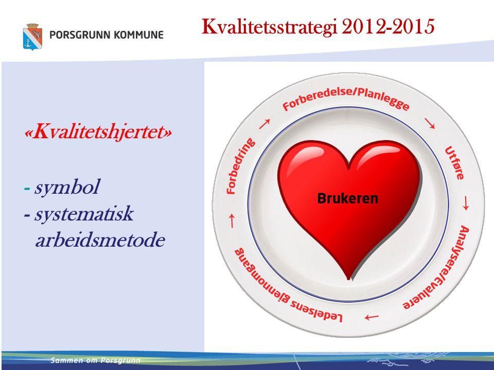 «Kvalitetshjertet» - symbol - systematisk arbeidsmetode