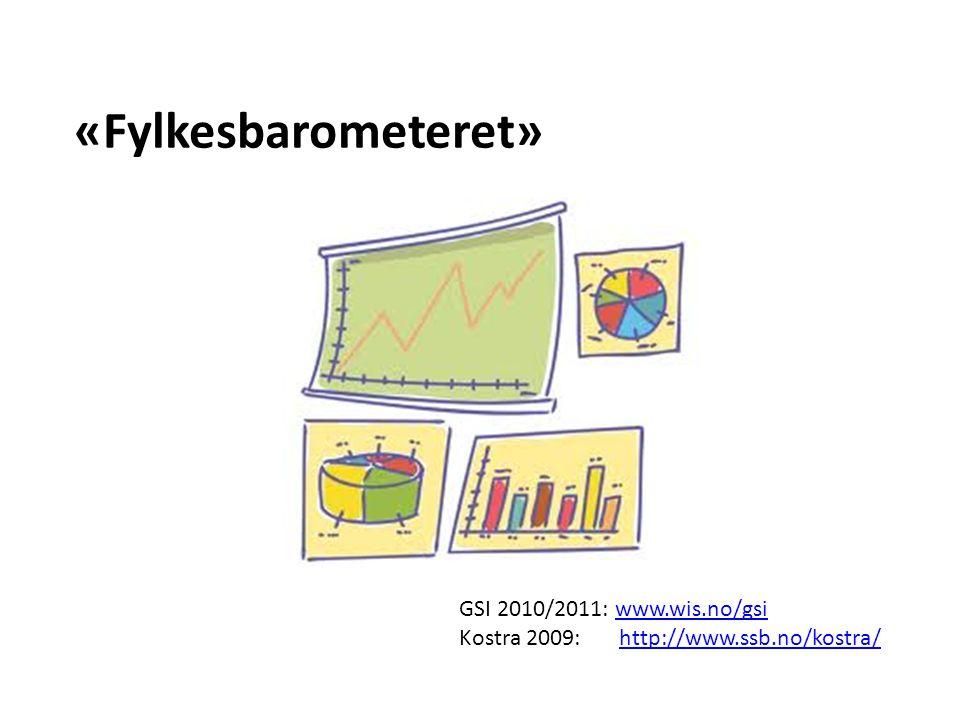 «Fylkesbarometeret» GSI 2010/2011: www.wis.no/gsi