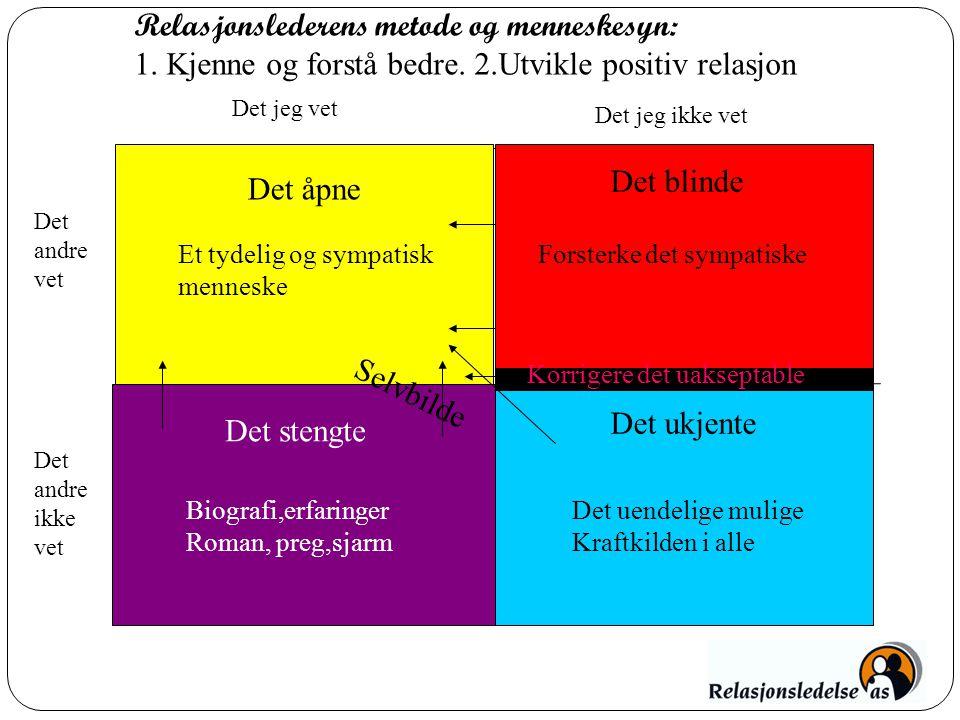 Relasjonslederens metode og menneskesyn: