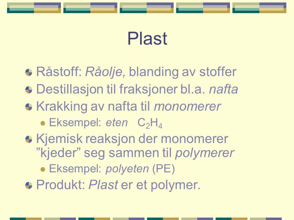 Plast Råstoff: Råolje, blanding av stoffer