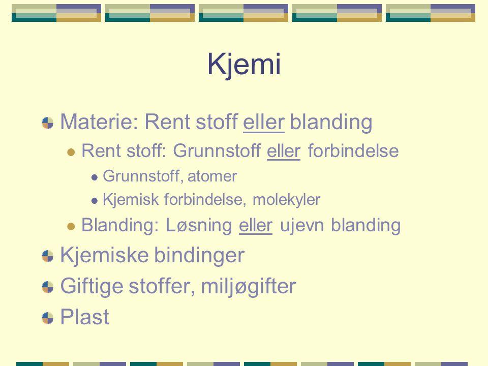 Kjemi Materie: Rent stoff eller blanding Kjemiske bindinger