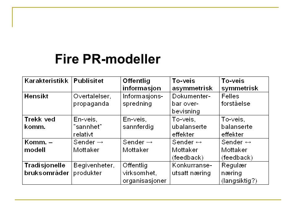 Fire PR-modeller