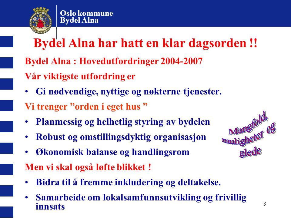 Bydel Alna har hatt en klar dagsorden !!