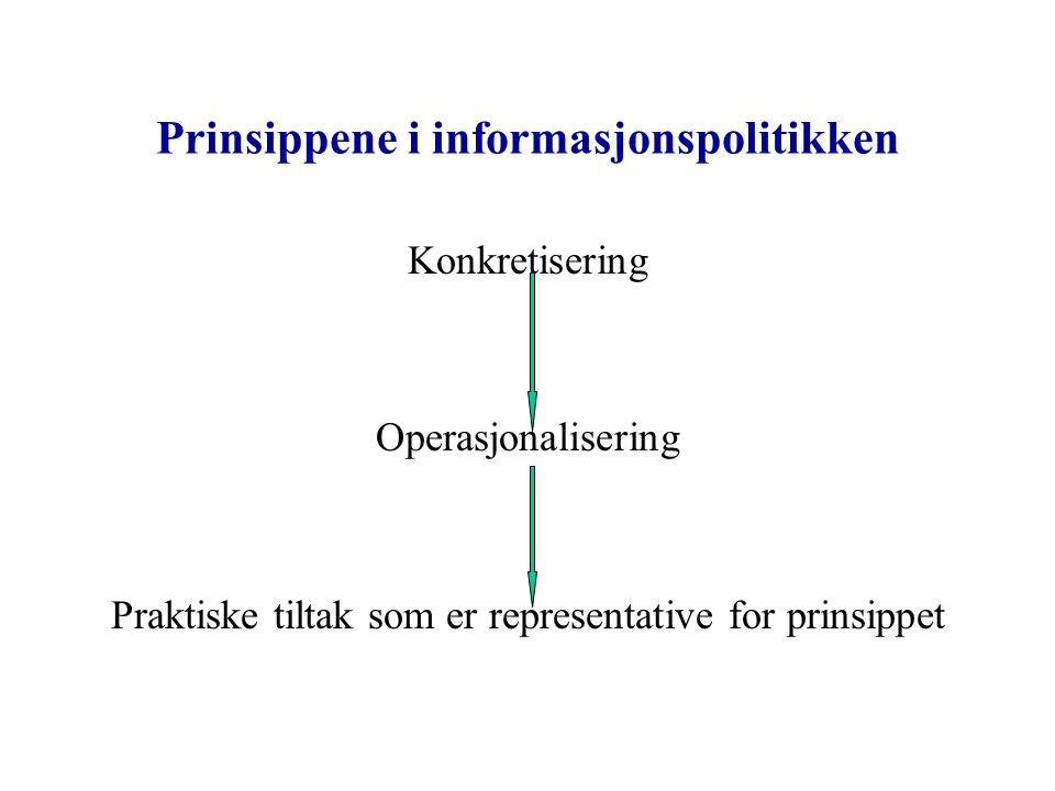 Prinsippene i informasjonspolitikken