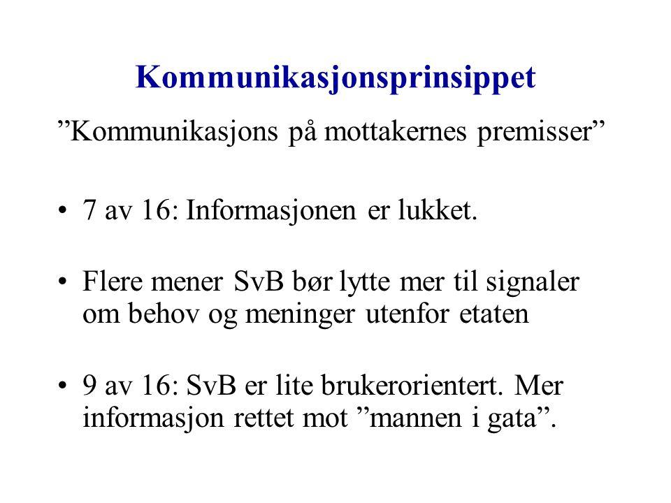 Kommunikasjonsprinsippet
