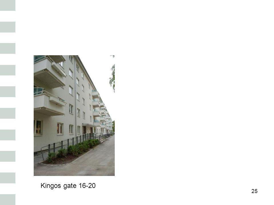 Kingos gate 16-20