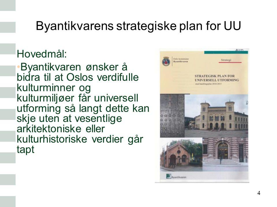 Byantikvarens strategiske plan for UU