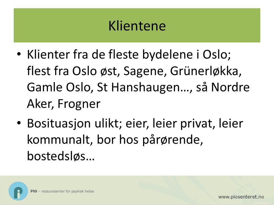 Klientene Klienter fra de fleste bydelene i Oslo; flest fra Oslo øst, Sagene, Grünerløkka, Gamle Oslo, St Hanshaugen…, så Nordre Aker, Frogner.
