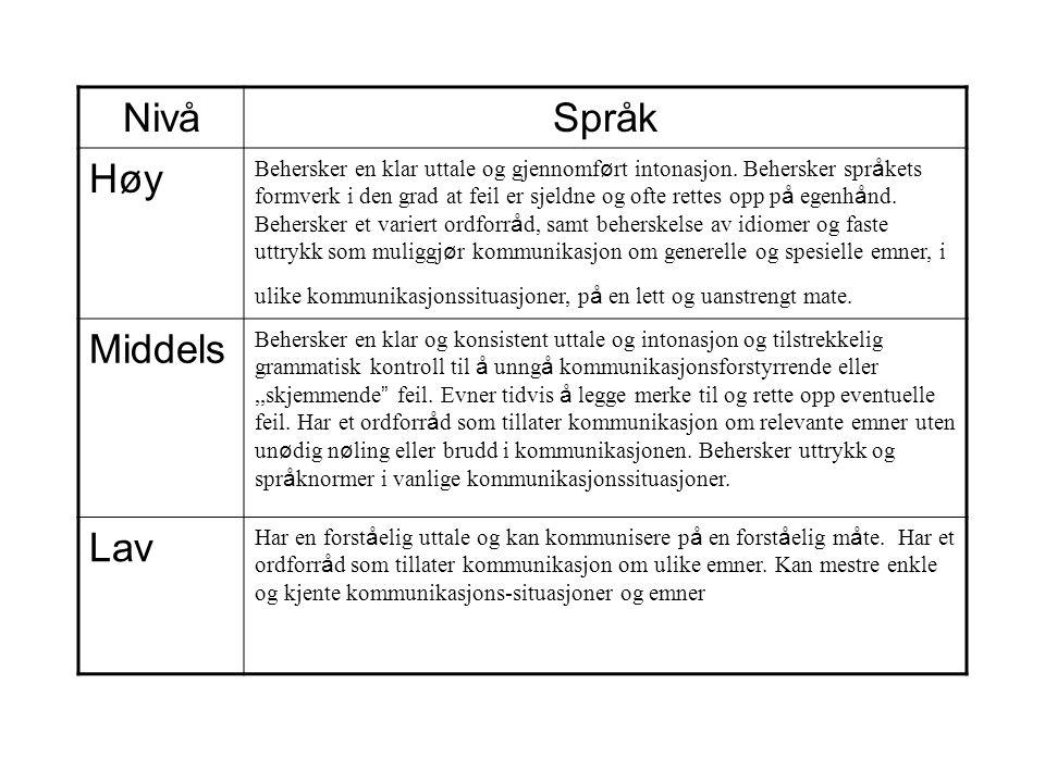 Nivå Språk Høy Middels Lav