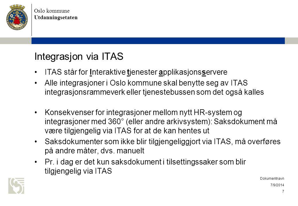 Integrasjon via ITAS ITAS står for Interaktive tjenester applikasjonsservere.