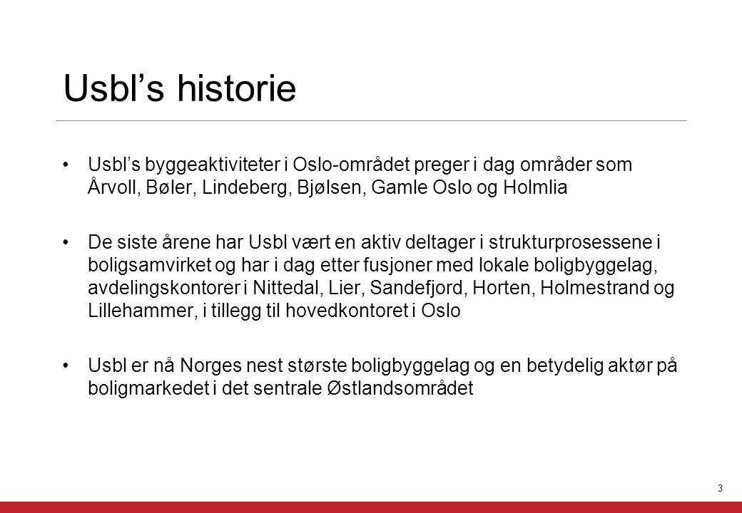 Usbl's historie Usbl's byggeaktiviteter i Oslo-området preger i dag områder som Årvoll, Bøler, Lindeberg, Bjølsen, Gamle Oslo og Holmlia.