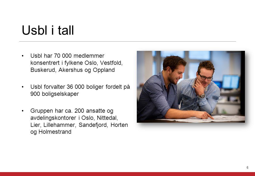 Usbl i tall Usbl har 70 000 medlemmer konsentrert i fylkene Oslo, Vestfold, Buskerud, Akershus og Oppland.