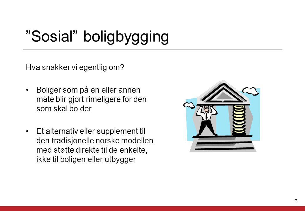 Sosial boligbygging
