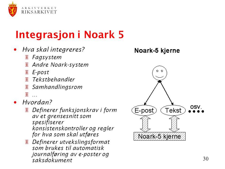 Integrasjon i Noark 5 Hva skal integreres Hvordan Fagsystem