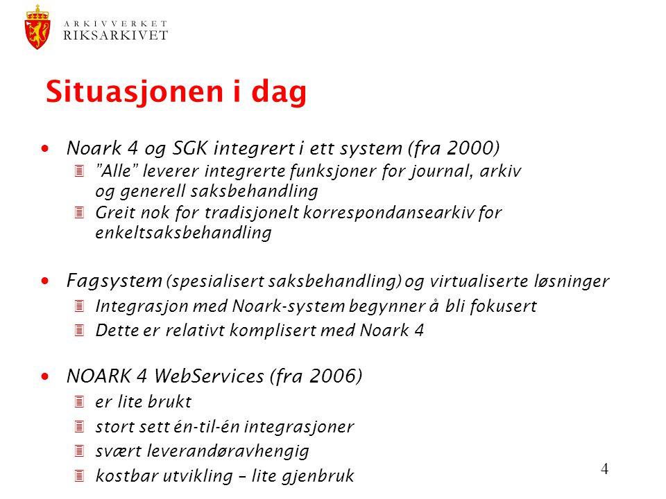 Situasjonen i dag Noark 4 og SGK integrert i ett system (fra 2000)