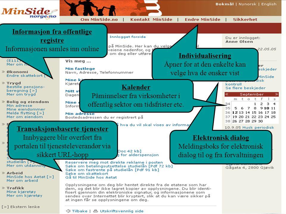 Informasjon fra offentlige registre Transaksjonsbaserte tjenester