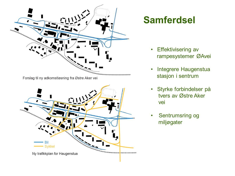 Samferdsel Effektivisering av rampesystemer ØAvei Integrere Haugenstua