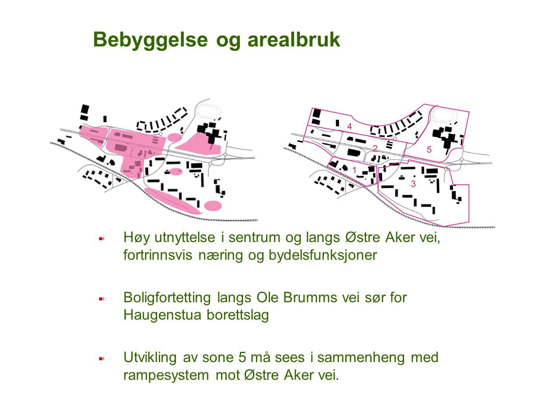 Bebyggelse og arealbruk