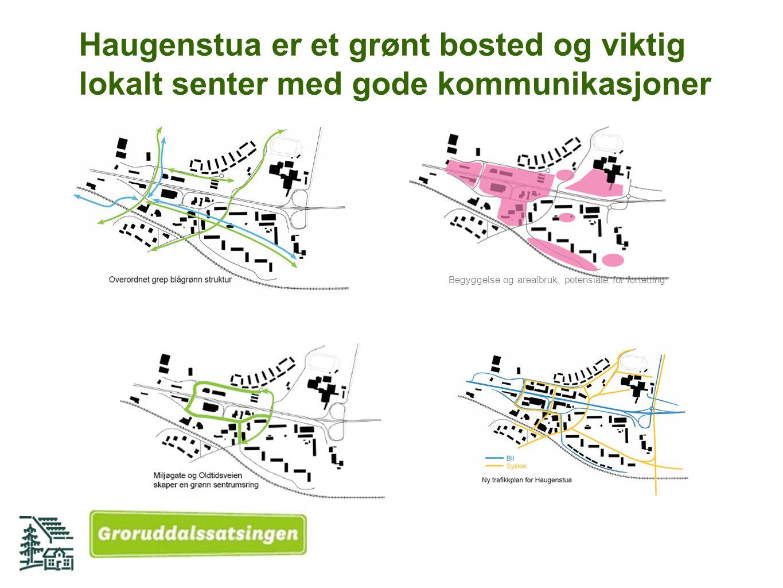 Haugenstua er et grønt bosted og viktig lokalt senter med gode kommunikasjoner