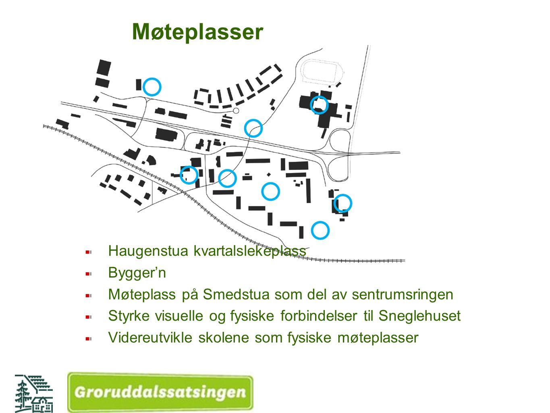 Møteplasser Haugenstua kvartalslekeplass Bygger'n