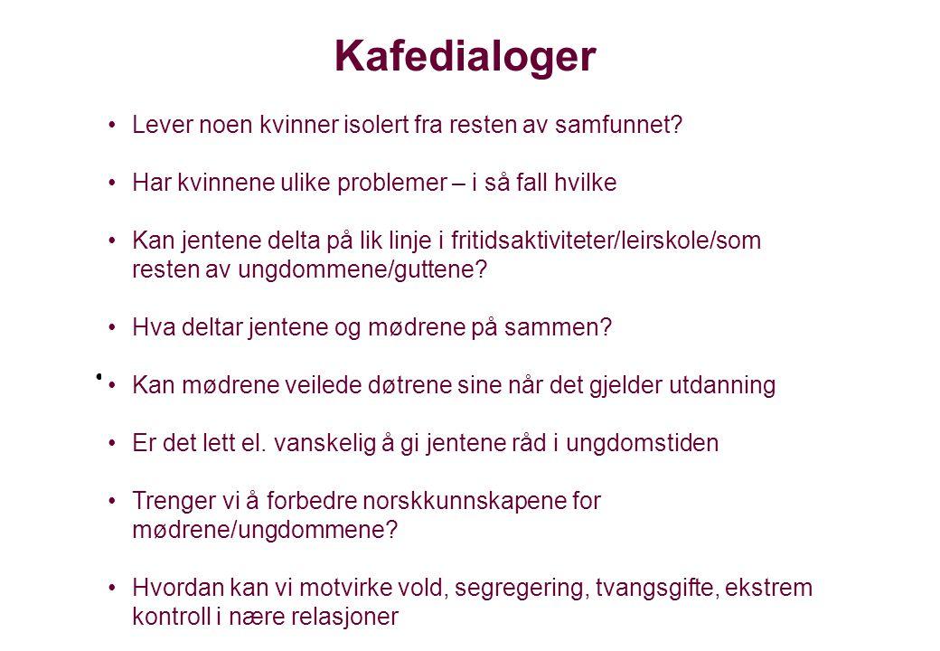 Kafedialoger Kafedialoger
