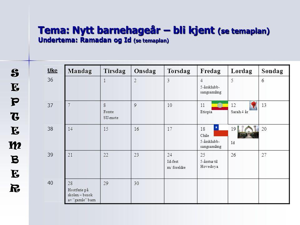 Tema: Nytt barnehageår – bli kjent (se temaplan) Undertema: Ramadan og Id (se temaplan)