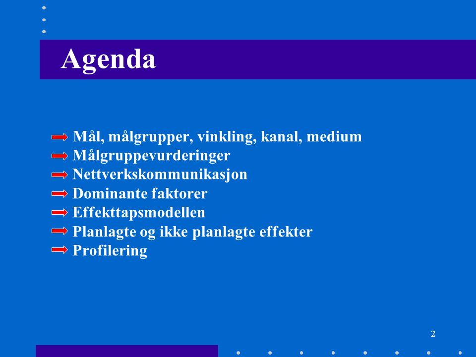 Agenda Mål, målgrupper, vinkling, kanal, medium Målgruppevurderinger Nettverkskommunikasjon Dominante faktorer Effekttapsmodellen Planlagte og ikke planlagte effekter Profilering