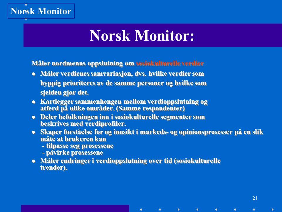 Norsk Monitor: Norsk Monitor